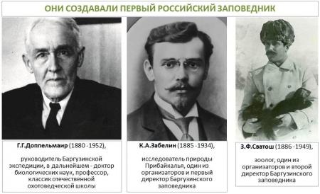 ОНИ СОЗДАВАЛИ ПЕРВЫЙ РОССИЙСКИЙ ЗАПОВЕДНИК